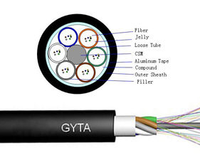 China External Aerial Fiber Optic Armoured Cable G652D GYTA 24B1.3 2km 4km Per Roll supplier