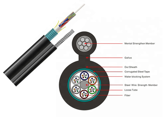 China GYTC8S Outdoor Fiber Optic Armoured Cable Steel Wire Self-supporting Telecom dedicated overhead supplier