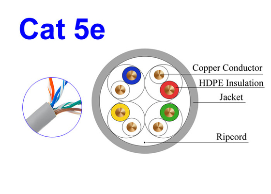 China Cat5E UTP Network Copper Lan Cable Conductor 24 AWG 0.505mm Environmental Protection supplier