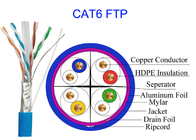 High Speed Copper Lan Network Cable Common Computer Cat6 FTP UTP STP 4 Pair 0.565