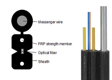 China Network Fiber Optic Armoured Cable , Outdoor Armored Fiber Optic Cable GJYXCH 2B6 factory