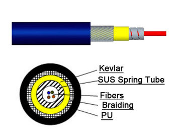 Fiber Optic Armoured Cable